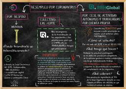 Infografía Desempleo por coronavirus
