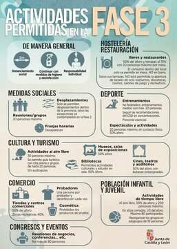 La provincia de León pasa a la Fase 3 desde el 15 de junio